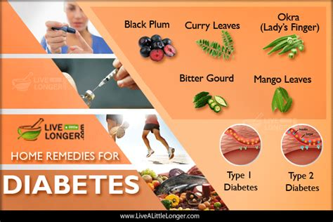 7 home remedies for diabetes that produce insulin naturally