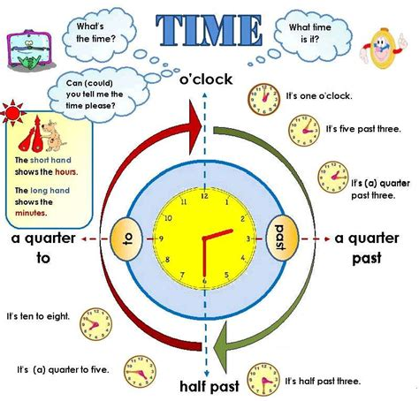 the modern clock a study of time keeping mechanism its construction regulation and repair classic reprint books tell the time a jocelyn