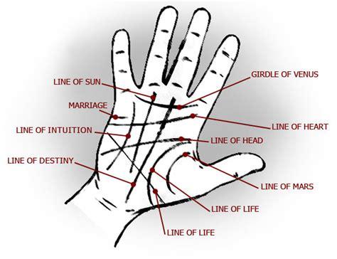 la mano sulla come leggere le linee matrimonio sulla propria mano