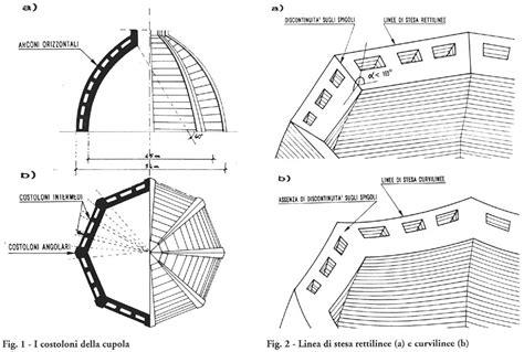 cupola brunelleschi struttura la cupola di s fiore il cerchio nell ottagono