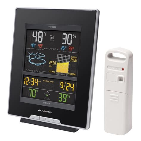 wireless weather station acurite