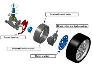 Electric Car Motor Schematic Press Release Mitsubishi Motors Corporation
