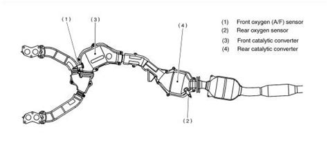 subaru impreza exhaust system diagram were on exaust is oxygen sensor in 1999 subaru fixya
