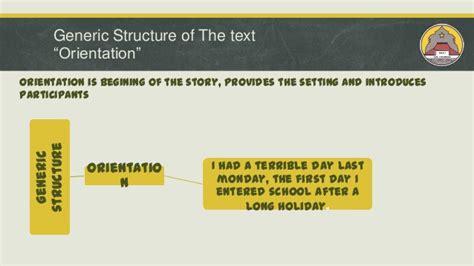 contoh recount text holiday in bandung beserta artinya contoh cerita past tense holiday the best holiday 2017