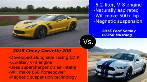 mustang vs corvette release date price and specs