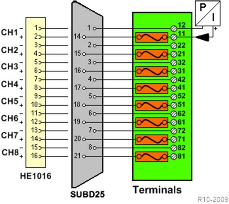 100 wiring diagram for plc analogue input card low