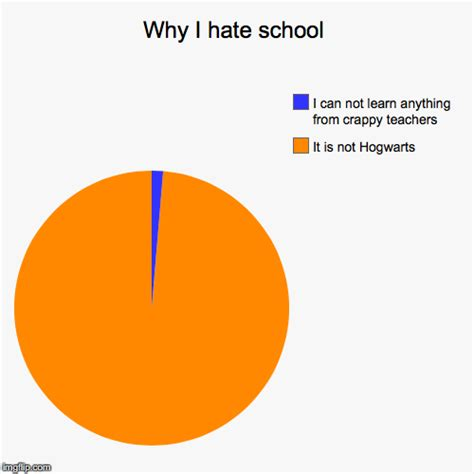I Hate School Meme - funny memes about hating school www pixshark com