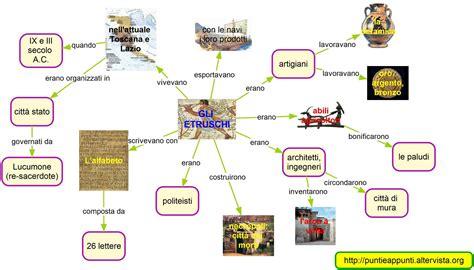 i persiani eschilo riassunto la diffusione dei popoli italici letterattiva