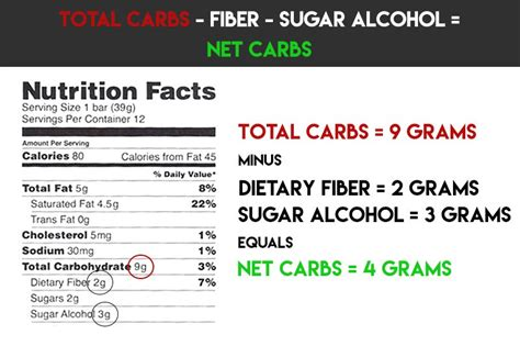 carbohydrates vs net carbs net carbs vs total carbs what should you count