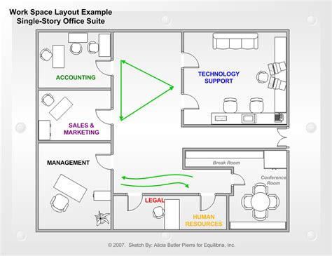 small office layout plans how to organize your small business office workspace