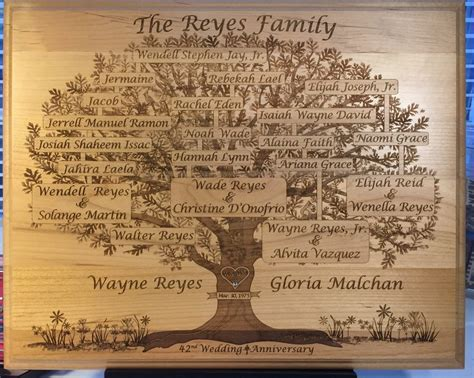 more examples   Family Tree Plaques