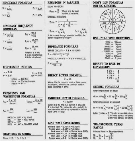 complete electrical formulas sheet electrical