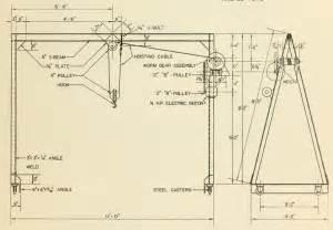 Build A Reloading Bench Build An Overhead Hoist Crane Metal Pinterest