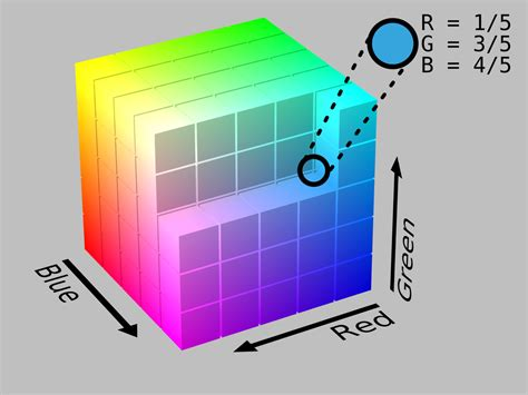 rgb to color rgb color space