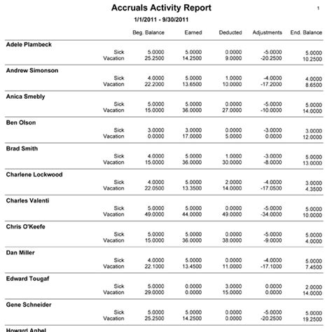 accrual report template staff files 8 0 and staff files pro 8 0