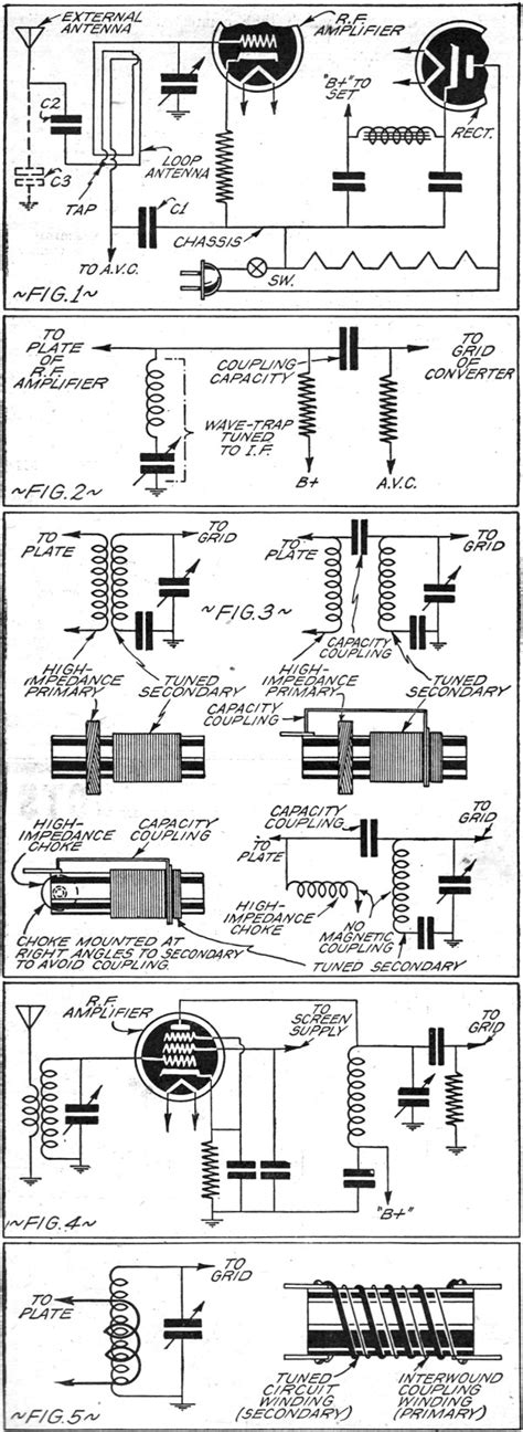 function of inductor in radio function of inductor in radio 28 images coil coupling problems november december 1941 radio