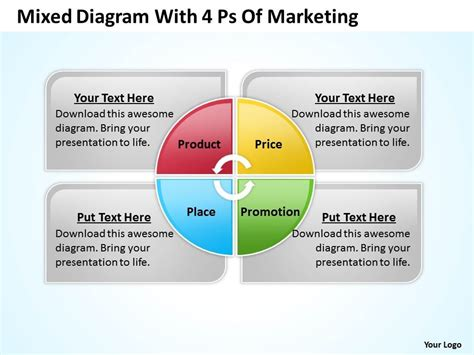 powerpoint marketing templates sales management consultant with 4 ps of marketing