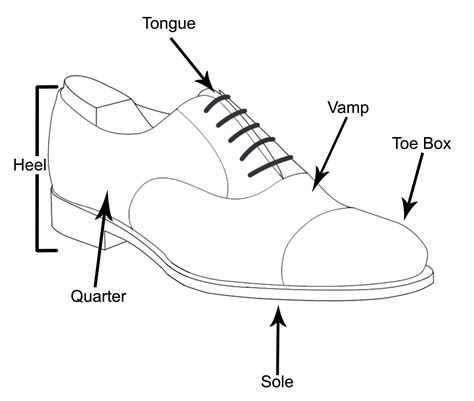 parts of shoes diagram december 2013 suitably inclined