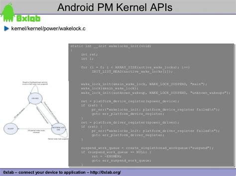 android kernel power management from linux kernel to android