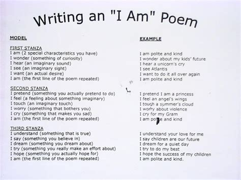 who am i poem template traumasocialworker i am a big advocate for the use of