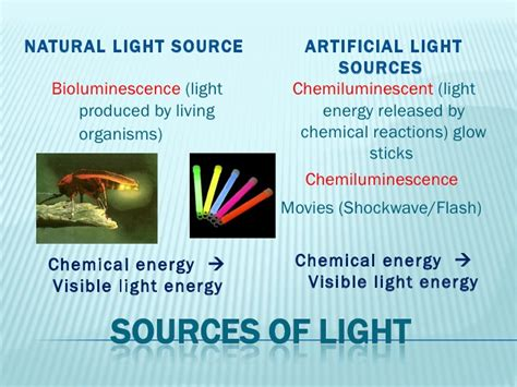 sources of visible light science8 unit c lightand optics section3 lesson6 visible light