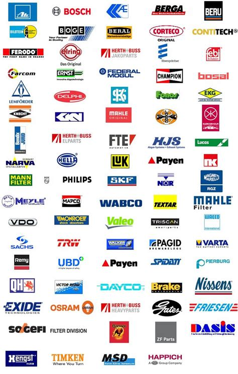 brand famous how famous brands manufacturers tecdoc a leading b2b platform displaying global qualified auto