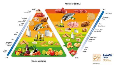 piramide alimentare barilla fondazione barilla presenta la nuova piramide alimentare