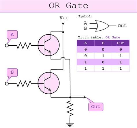 transistor or gate transistor or gate