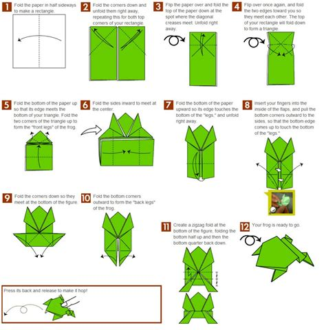 Origami Frog Steps - origami jumping frogs for younger children they could be