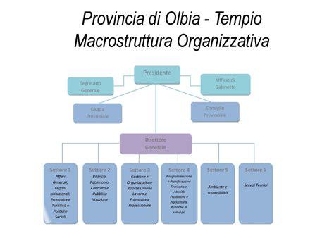 comune di ufficio personale organigramma