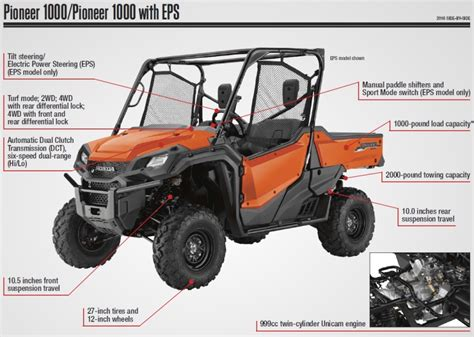 side by side atv 2016 honda side by side model lineup honda pro kevin