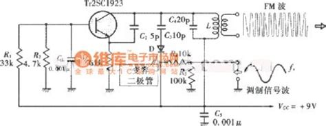 what are variable capacitance diodes index 1833 circuit diagram seekic