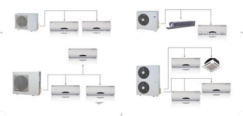Multi Split Ac multi split systems platinum ac