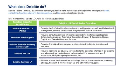 Deloitte S O Finance Usc Mba larry quinlan global cio at deloitte 2013 tech trends