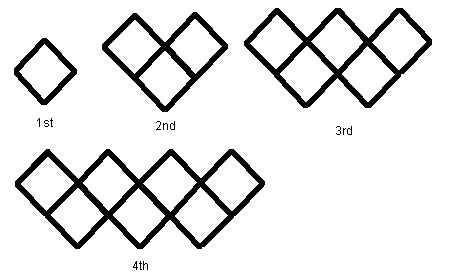 pattern finder math online matchstick patterns nzmaths