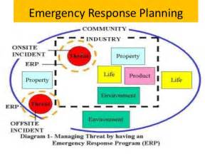 Emergency Response Policy Template by Emergency Response Planning And Implementation