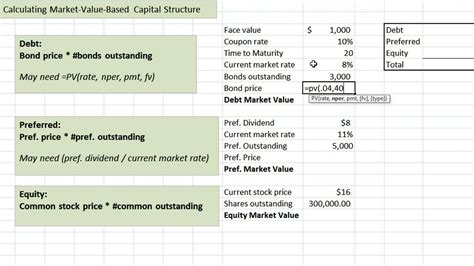 calculating market value based capital structure