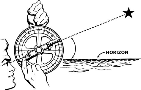 sextant meaning in english sextant definition meaning english picture dictionary
