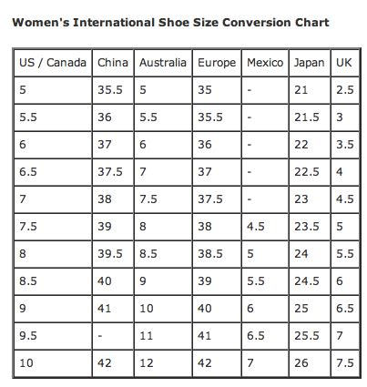 shoe size to womens us shoe size conversion shoes for yourstyles