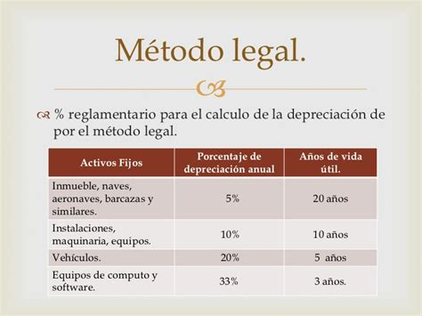 porcentajes de depreciacion de activos fijos bolivia depreciaci 243 n