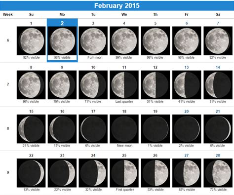 printable calendar 2016 with moon phases image gallery moon phase calendar september 2016