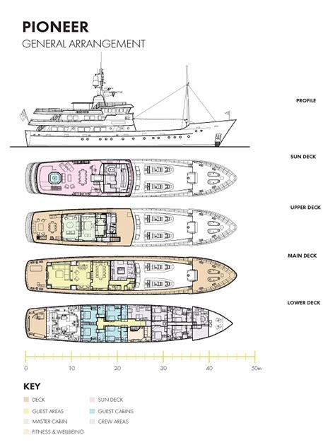 yacht turmoil layout my pioneer layout luxury yacht browser by