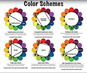 Green Complementary Color the user interface how to create a buying environment on