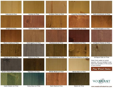 wood stains colors pine wood stain colors ehow pine is a softwood which