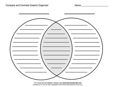comparison graphic organizer template free printable compare and contrast graphic organizers