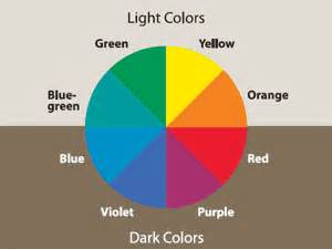 lightness or darkness of a color why color blindness is no longer a problem for web design