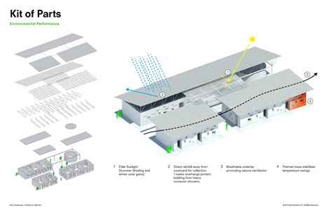 SHoP designs 50 solar powered schools for earthquake