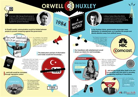 brave new world ideas themes awesome infographic orwell vs huxley flavorwire