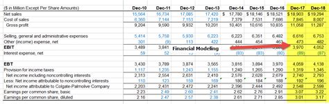 Financial Modeling top 20 financial modeling questions with answers