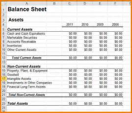 sample balance sheet for small business authorization